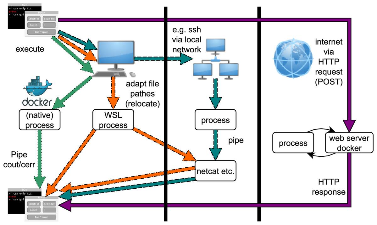 FigA4 Joppich PeerJ2019 7.jpg