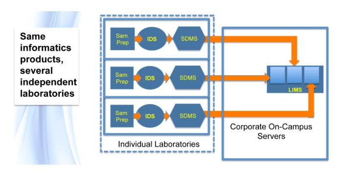 Fig25 Liscouski LabTechPlanMan20.png