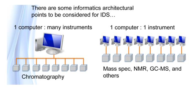 Fig26 Liscouski LabTechPlanMan20.png