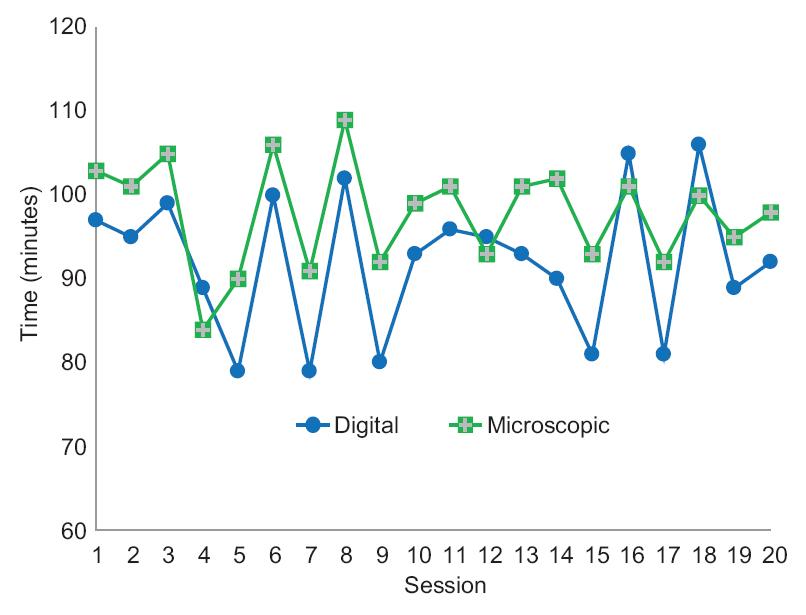 Fig2 Vodovnik JofPathInformatics2016 7.jpg