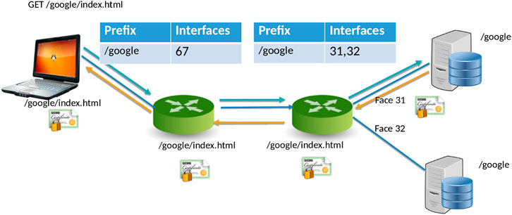 Fig1 Ogle FrontBigData2021 4.jpg