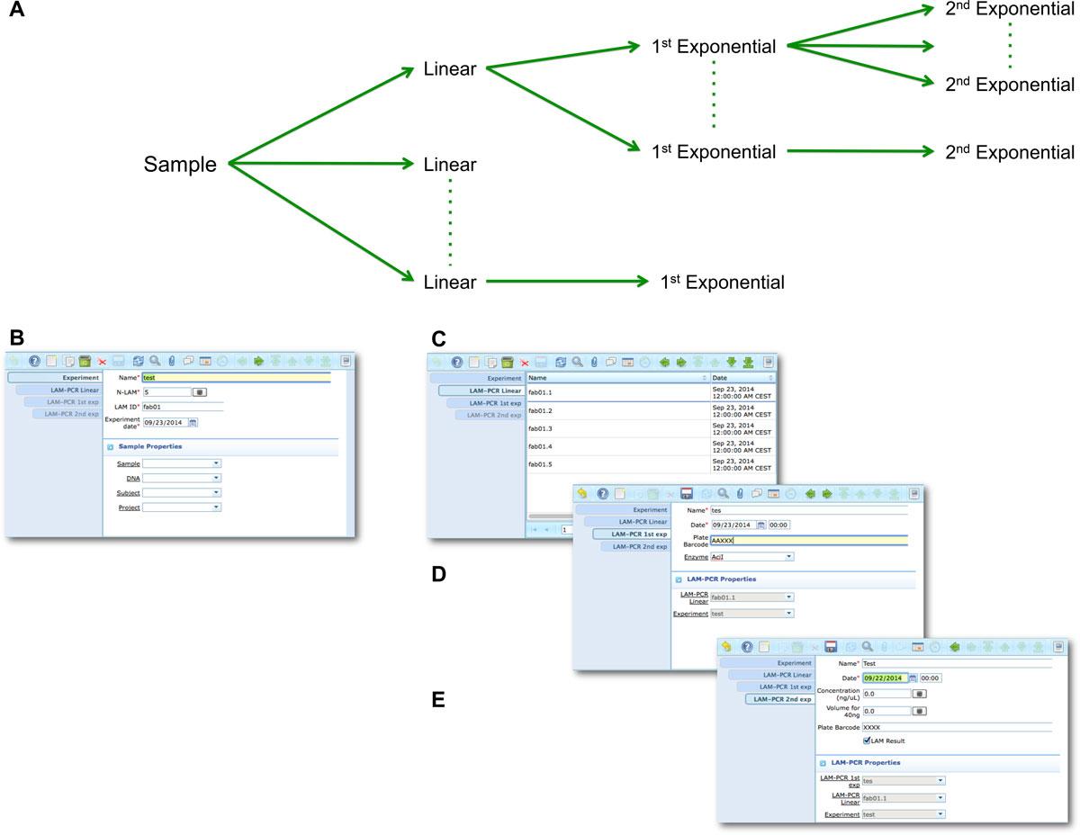 Fig4 Calabria BMCBioinformatics2015 16-Suppl9.jpg