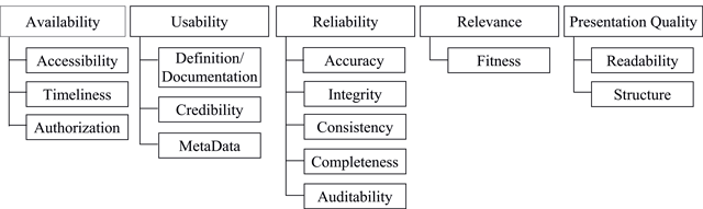 Fig2 Cai DataScienceJournal2015 14.png