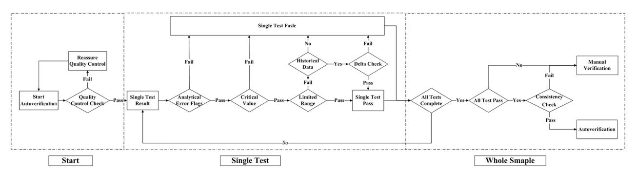 Fig1 Wang BMCMedInfoDecMak2019 19-1.png