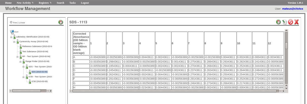 Fig3 Faria-Campos BMCBioinformatics2015 16-S19.jpg