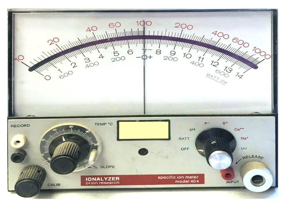 Fig3 Liscouski NotesOnInstDataSys20.png