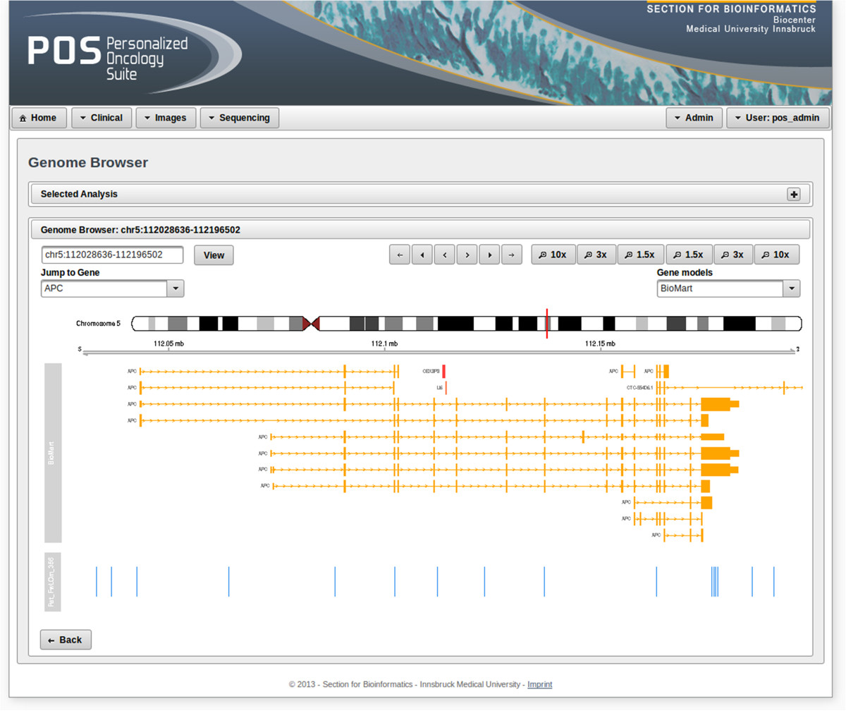 Fig3 Dander BMCBioinformatics2014 15.jpg