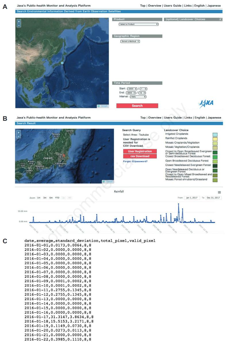 Fig3 Oyashi GeospatialHlth2019 14-1.png