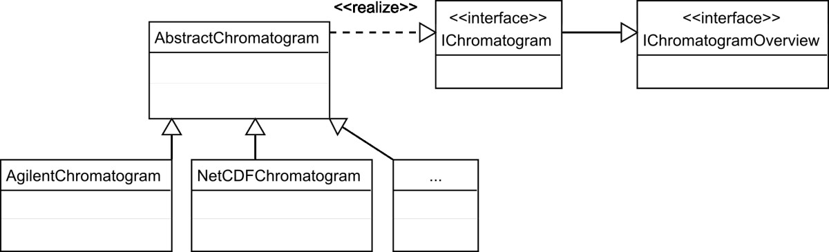 Fig2 Wenig BMCBioinformatics2010 11.jpg