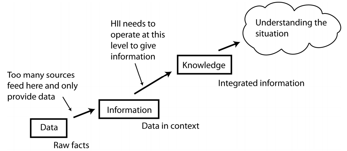 Fig3 Albers Informatics2015 2-2.jpg
