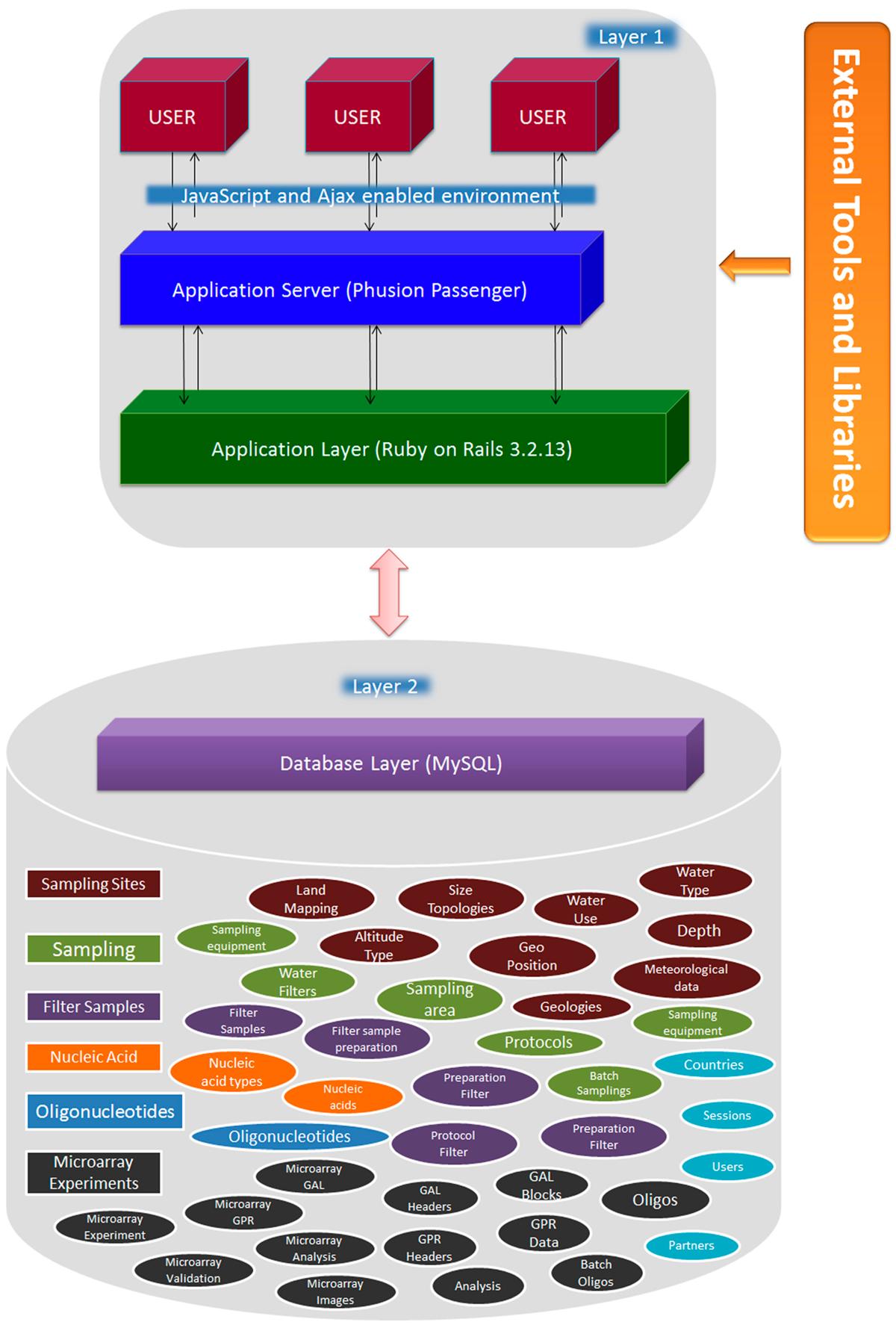 Fig1 SinghBMCBioinformatics2015 12-6.png