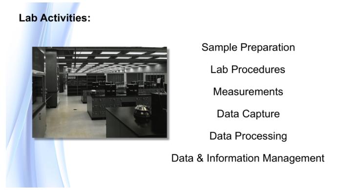 Fig29 Liscouski LabTechPlanMan20.png