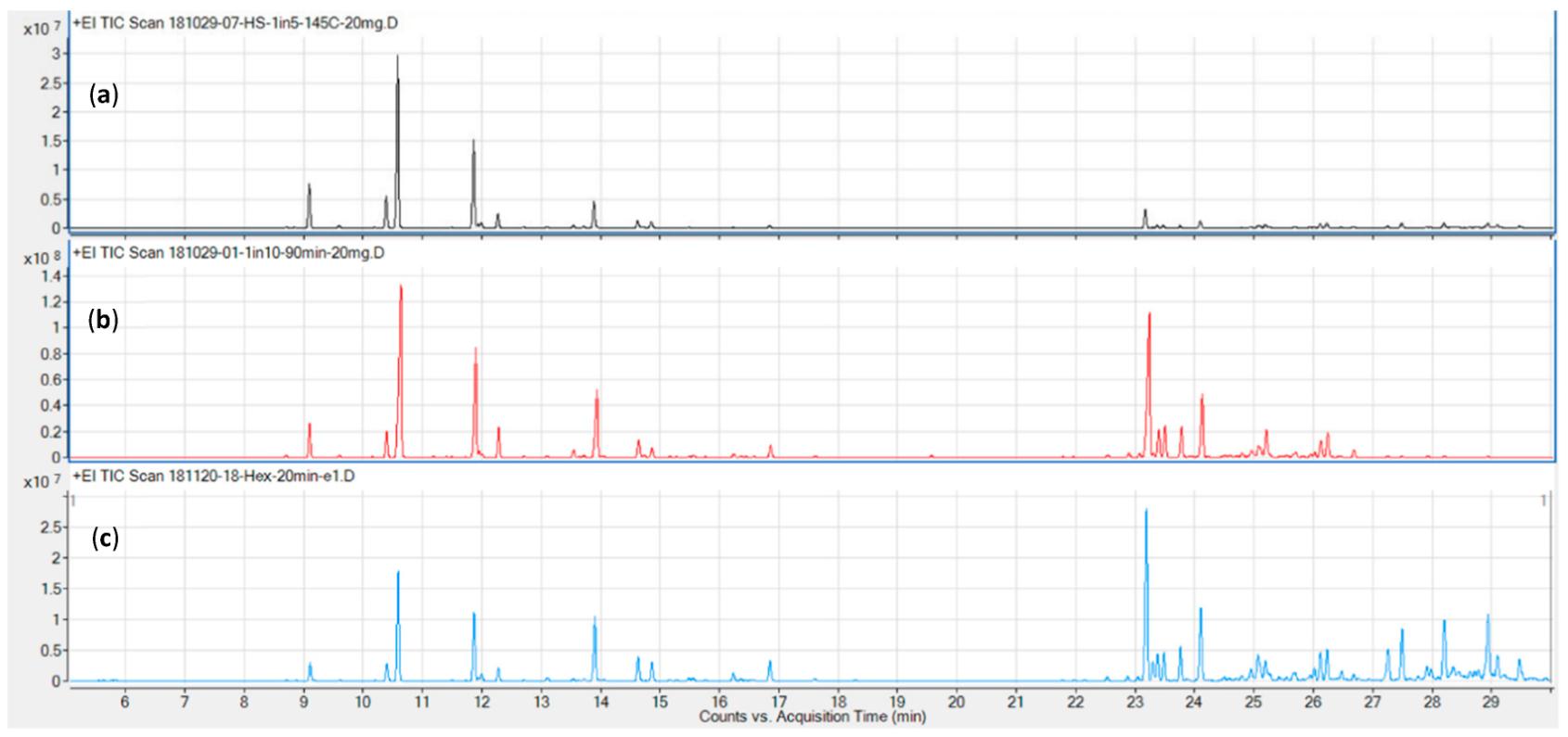 Fig2 Krill Metabolites2020 10-7.png