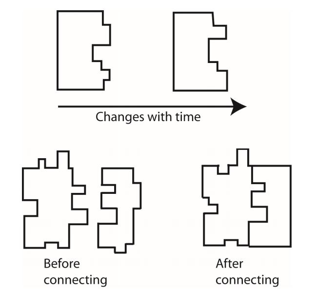 Fig7 Albers Informatics2015 2-2.jpg