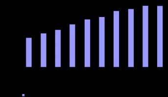 Fig2 ZhuSciProg2018 2018-2018.png
