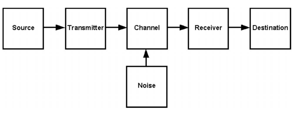 Fig4 Albers Informatics2015 2-2.jpg