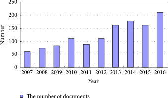 Fig1 ZhuSciProg2018 2018-2018.png