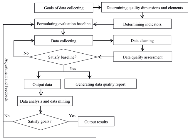 Fig3 Cai DataScienceJournal2015 14.png