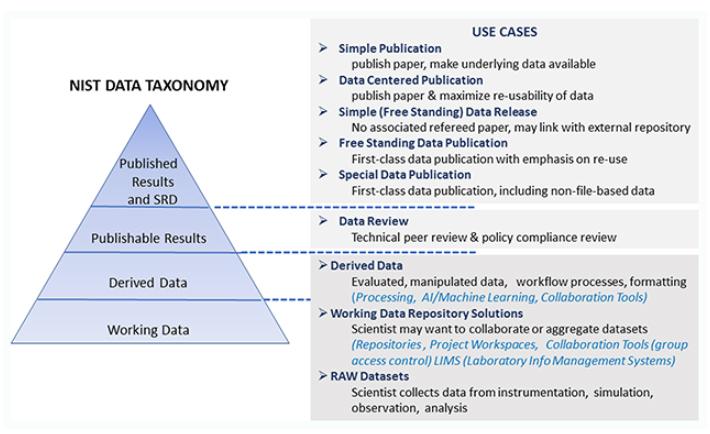 Fig3 Greene DataScienceJ2019 18-1.jpg