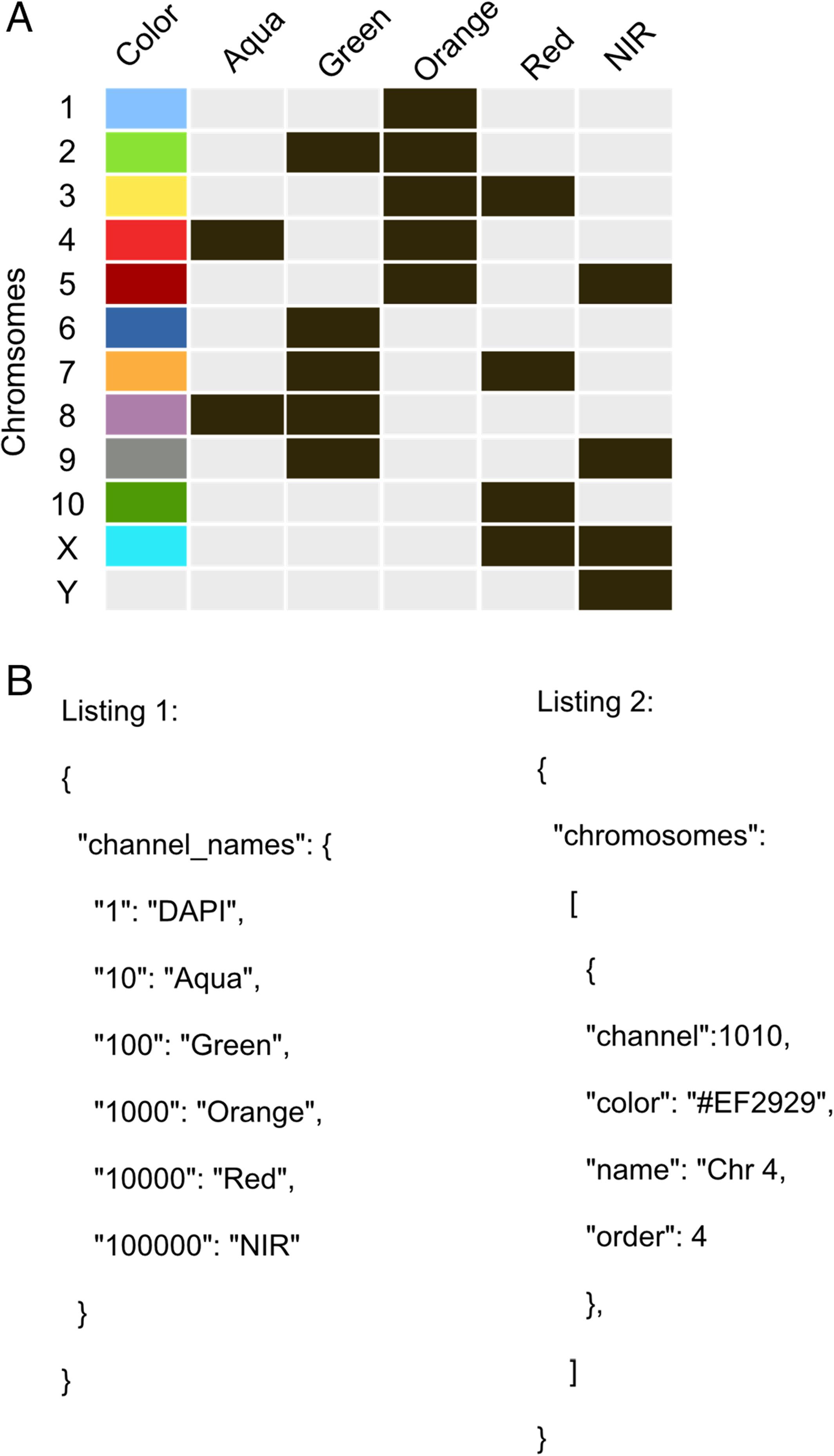 Fig2 Auer CytometryPartA2018 93-7.jpg