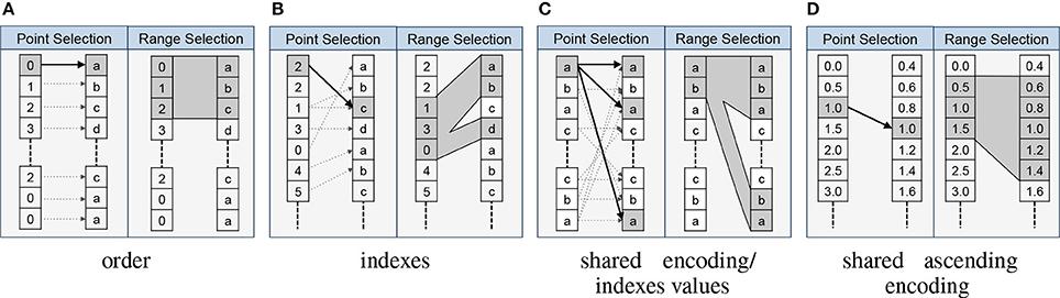 Fig3 Rubel FInNeuroinformatics2016 10.jpg