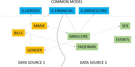 Fig1 Ashish FrontInNeuroinformatics2016 9.jpg