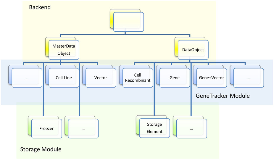 Fig4 List ScientificReports2014 4.jpg