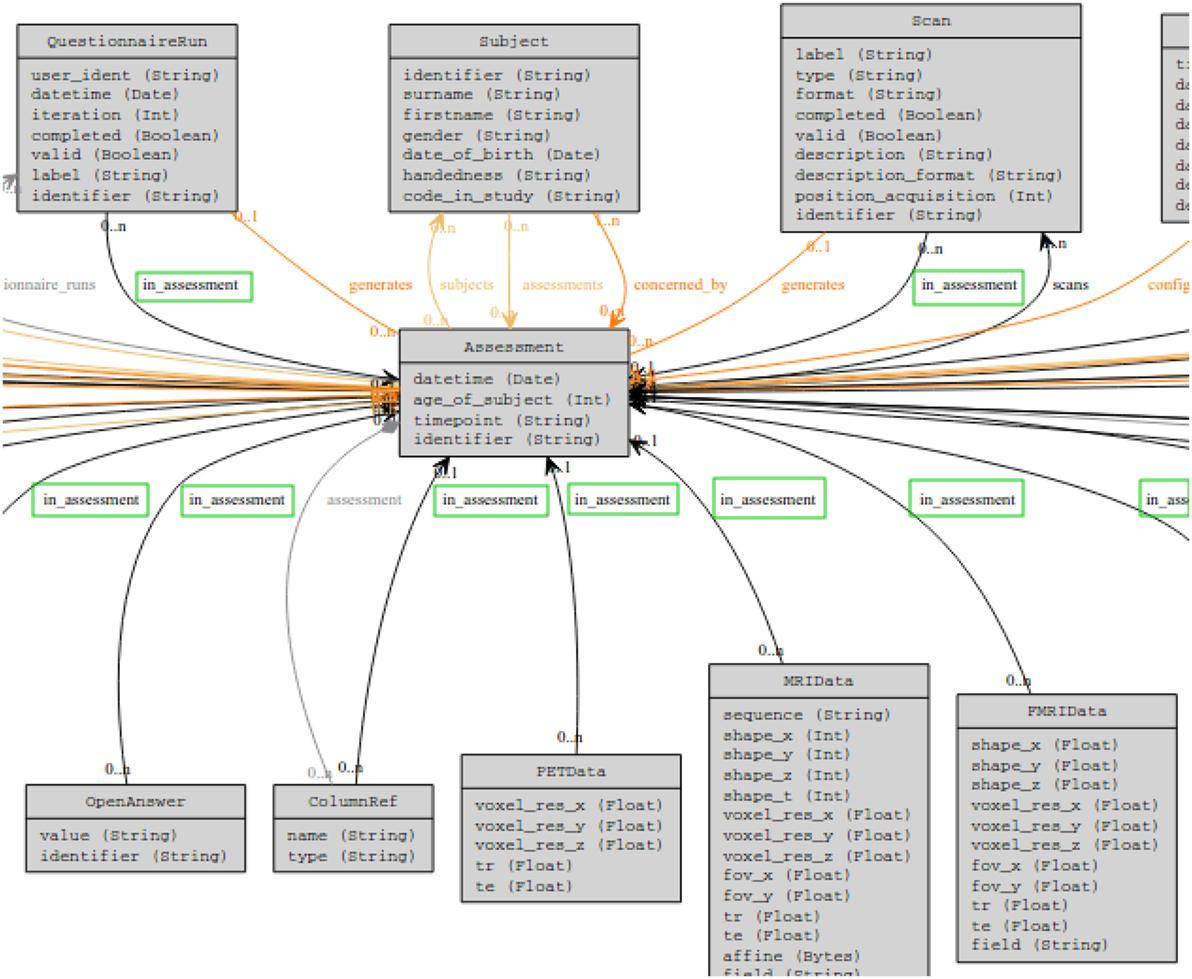 Fig4 Grigis FInNeuroinformatics2017 11.jpg